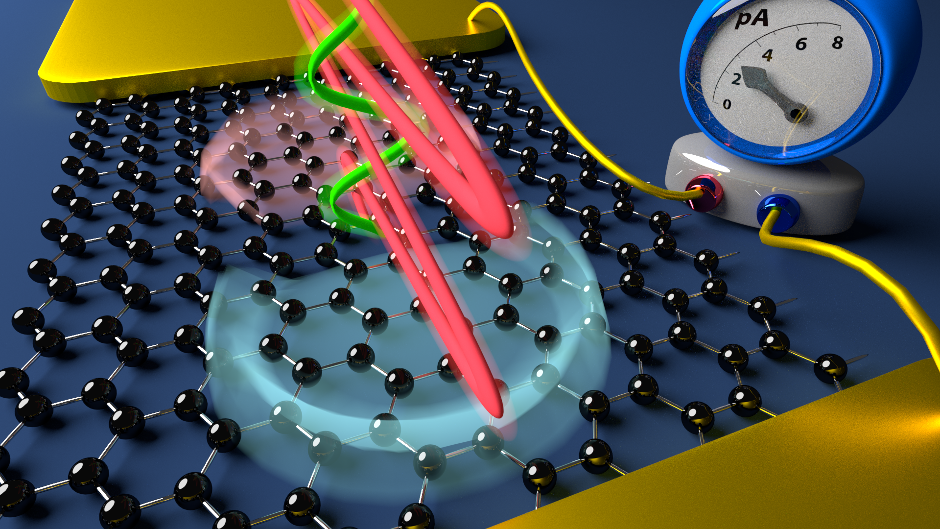 "Towards entry ""Extremely fast control over electrons in graphene – published in Phys. Rev. Lett."""