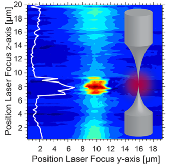 "Towards entry ""Photoemission in a nanoscale two-tip junction – in PRB with Editors' suggestion"""