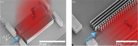 "Towards entry ""Top-illuminated structures for dielectric laser acceleration published in Optics Express"""